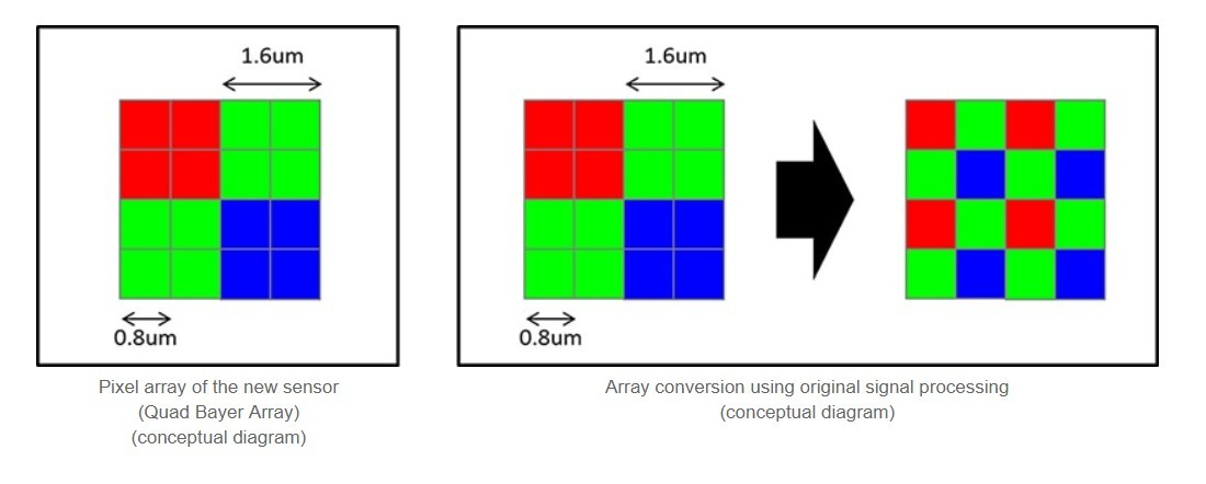 arrays.jpg#asset:5550