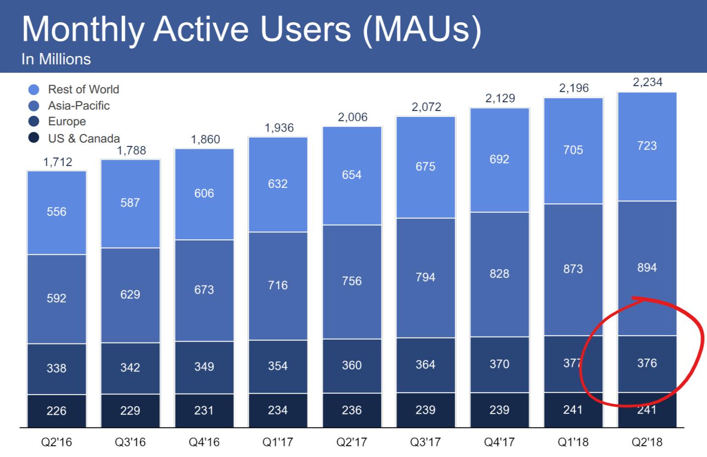 facebook_earnings.png#asset:5588